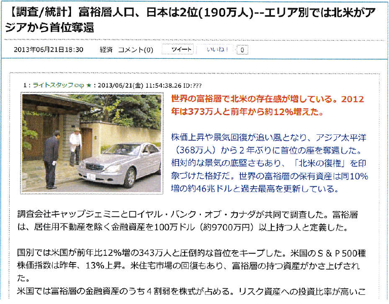 富裕層人口、日本は2位(190万人)