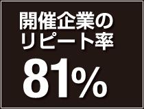 開催企業のリピート率81%